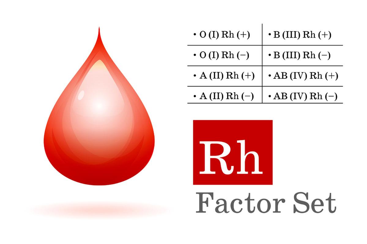 Rh-Factor