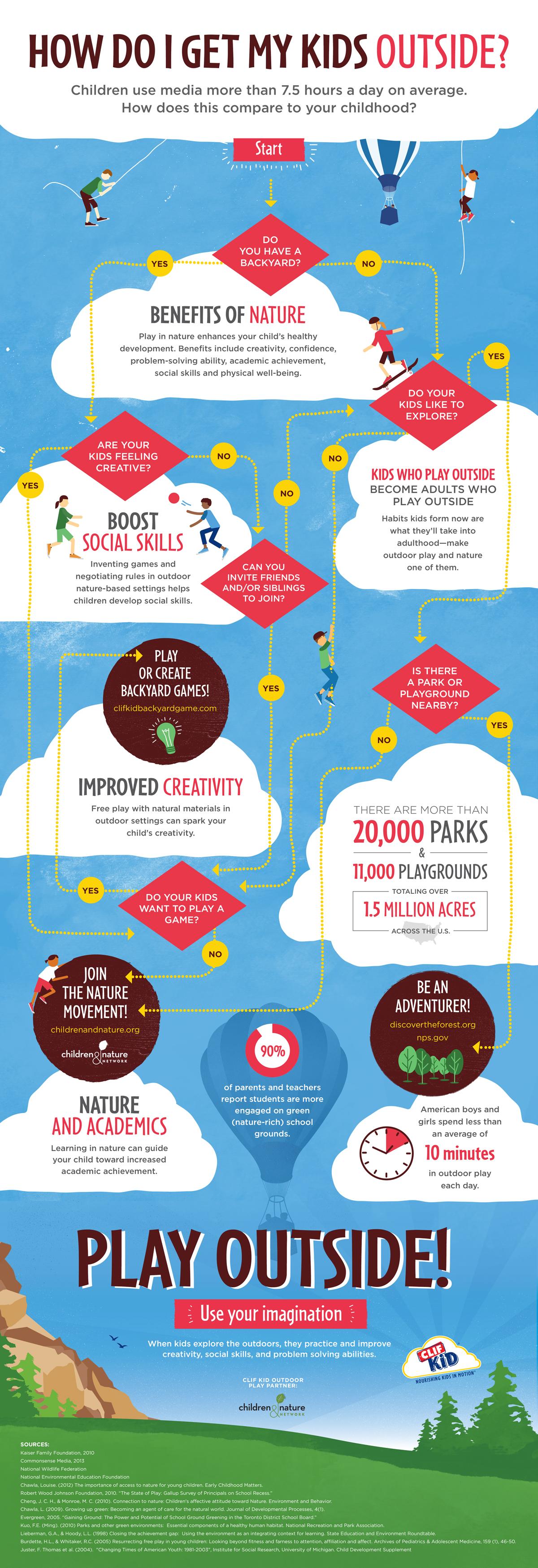 Lieberman software infographics