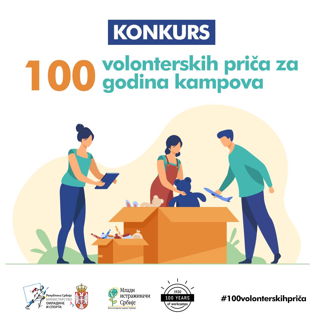 Učestvujte u nagradnom konkursu za najbolju volontersku priču i pomozite Mladim Istraživačima Srbije da obeleže 100 godina od organizovanja prvog volonterskog kampa.
